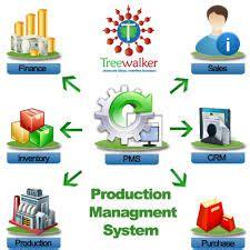 Production planner scheduler sample resume